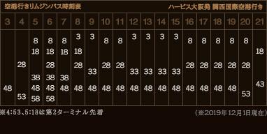 関西国際空港行き時刻表
